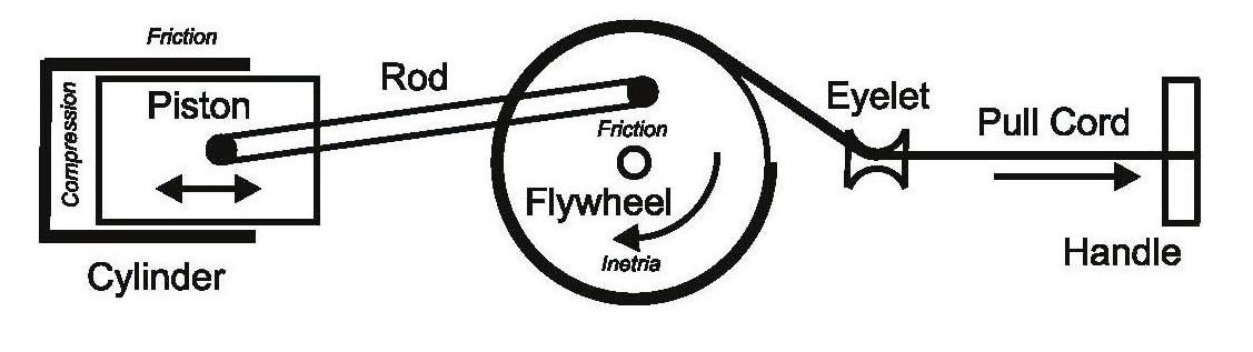 Enginestarterschematic
